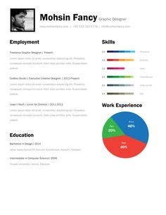 Free sample resume for it freshers